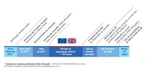 brexit time line